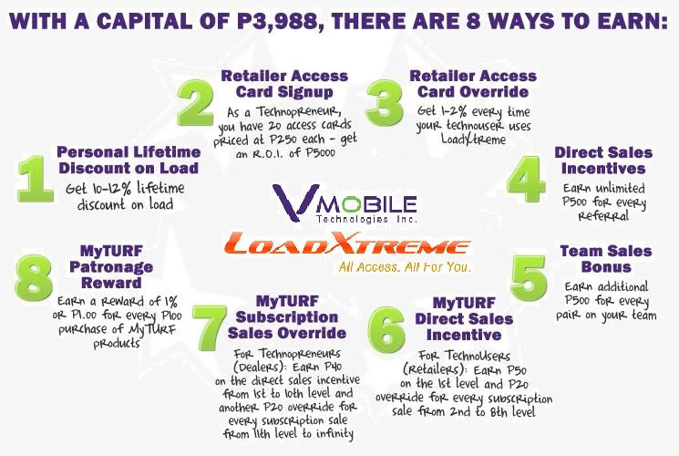 8 Ways to Earn in vMobile