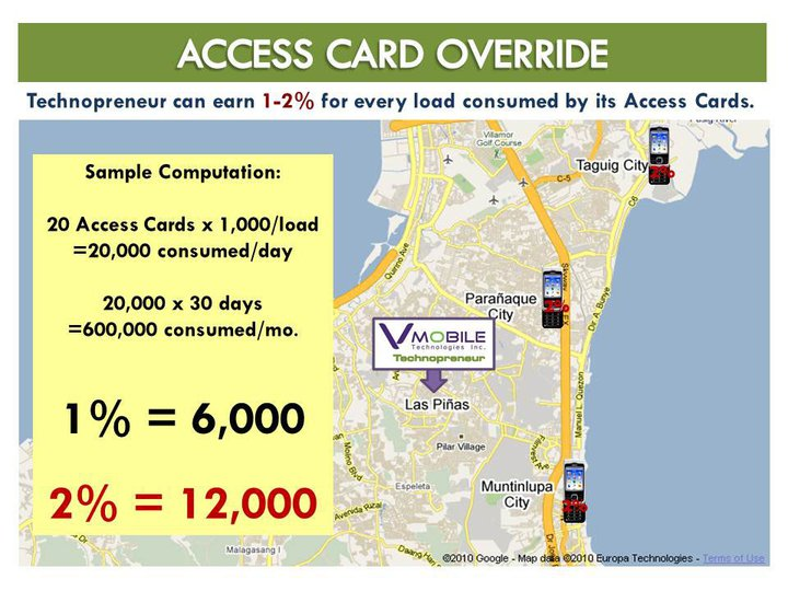Access Cards Override